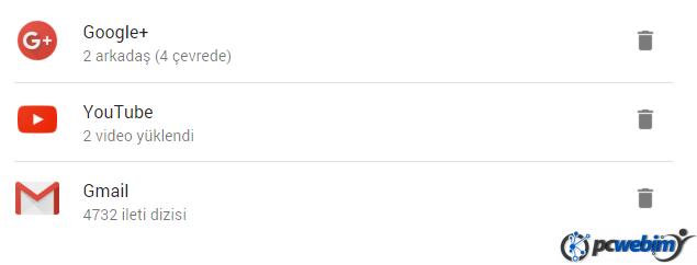 gmail hesap kapatma 4